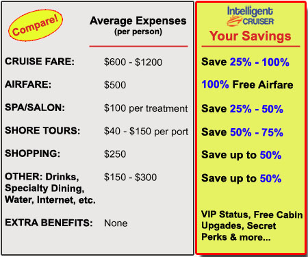 Cruise Vacation Savings Chart